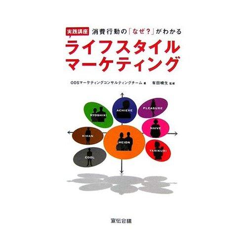 ライフスタイル・マーケ.jpg
