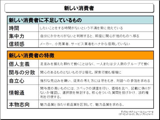 新しい消費者.jpg
