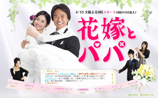 花嫁とパパ.jpg