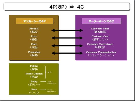 4P4C.jpg